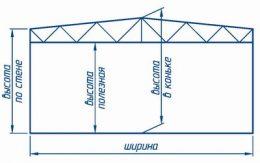 Проект металлическогобыстровозводимого ангара